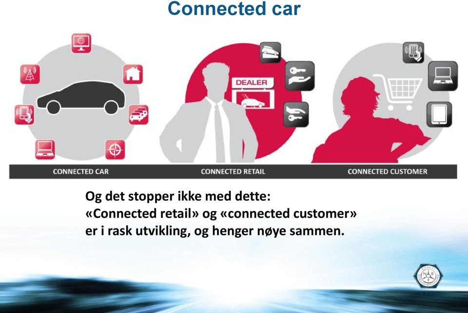 retail» og «connected customer»