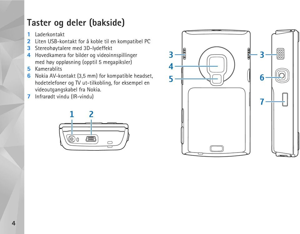 (opptil 5 megapiksler) 5 Kamerablits 6 Nokia AV-kontakt (3,5 mm) for kompatible headset,