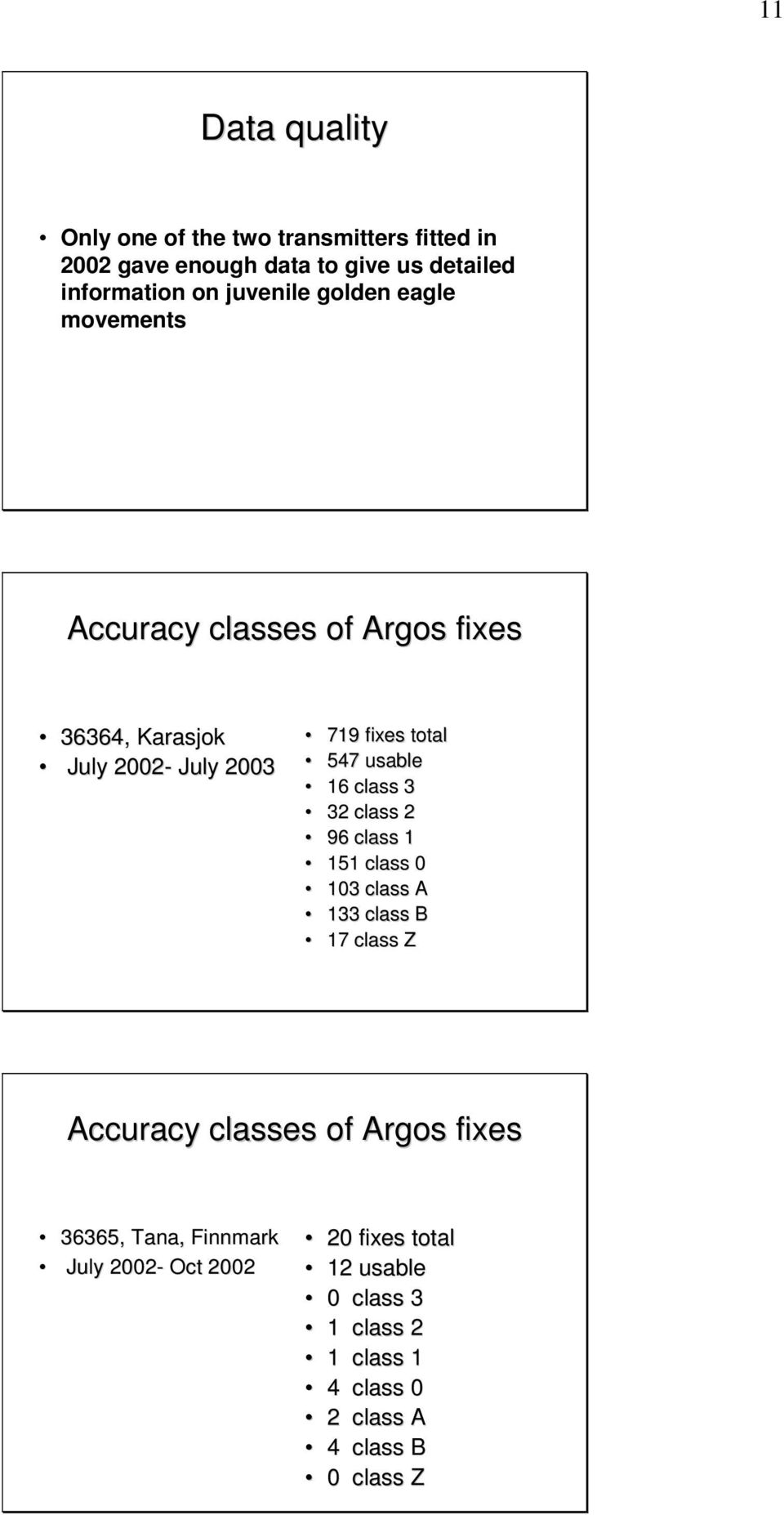 usable 16 class 3 32 class 2 96 class 1 151 class 0 103 class A 133 class B 17 class Z Accuracy classes of Argos fixes