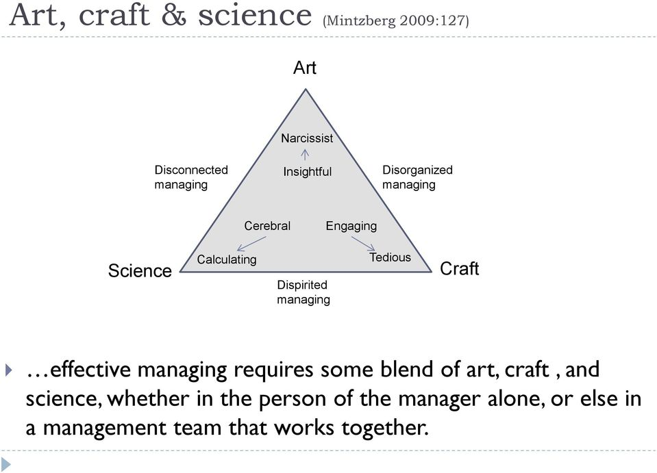 managing Tedious Craft effective managing requires some blend of art, craft, and