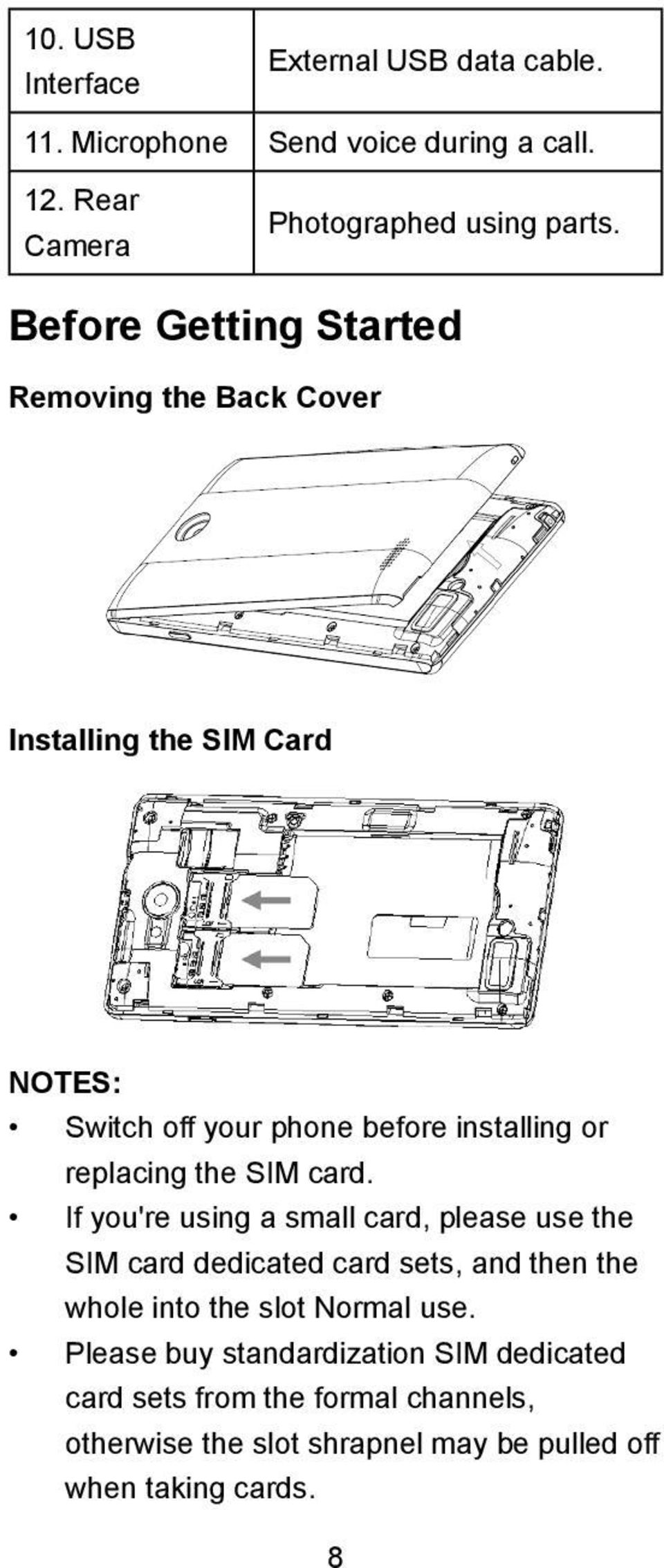 the SIM card. If you're using a small card, please use the SIM card dedicated card sets, and then the whole into the slot Normal use.