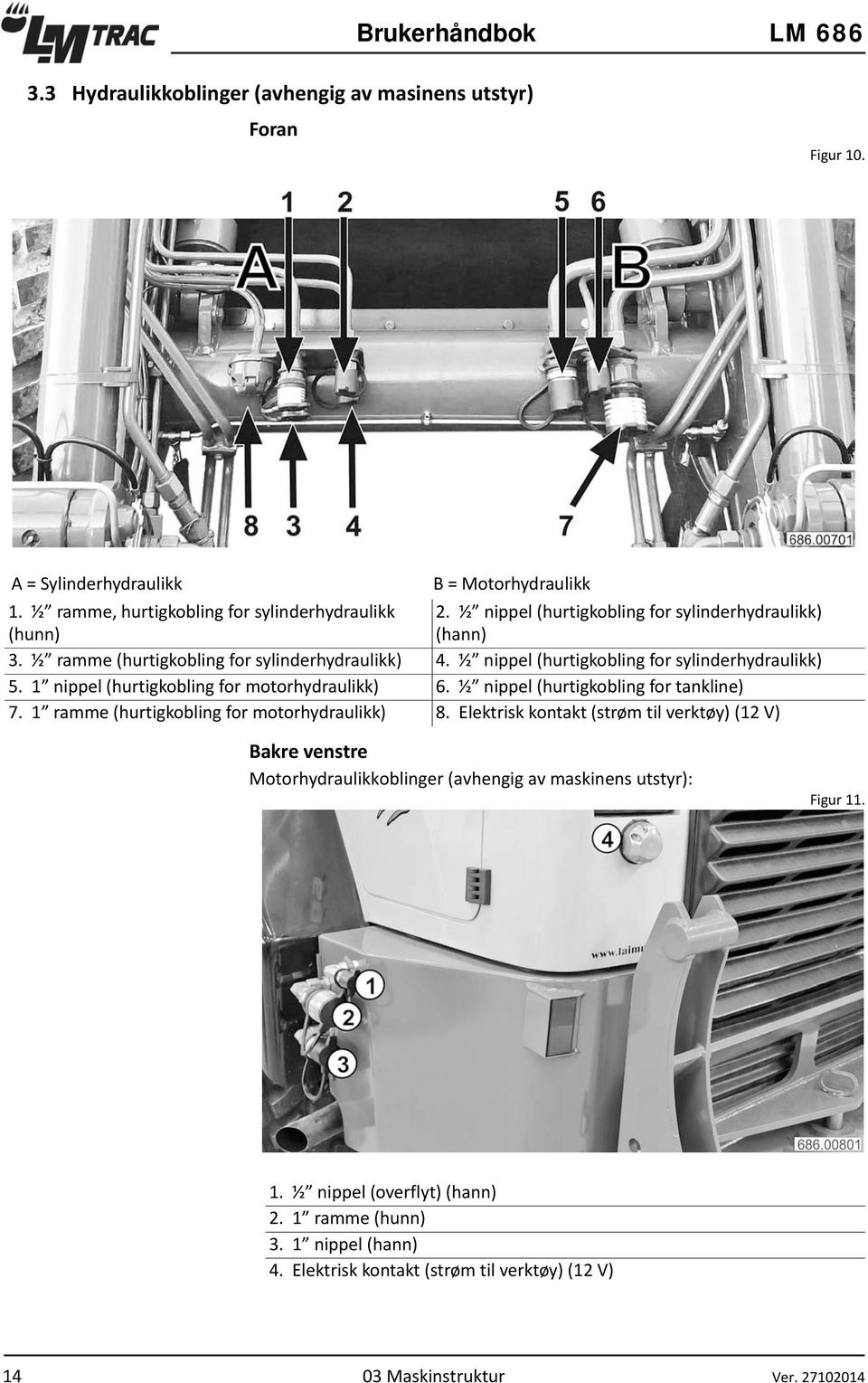 1 nippel (hurtigkobling for motorhydraulikk) 6. ½ nippel (hurtigkobling for tankline) 7. 1 ramme (hurtigkobling for motorhydraulikk) 8.