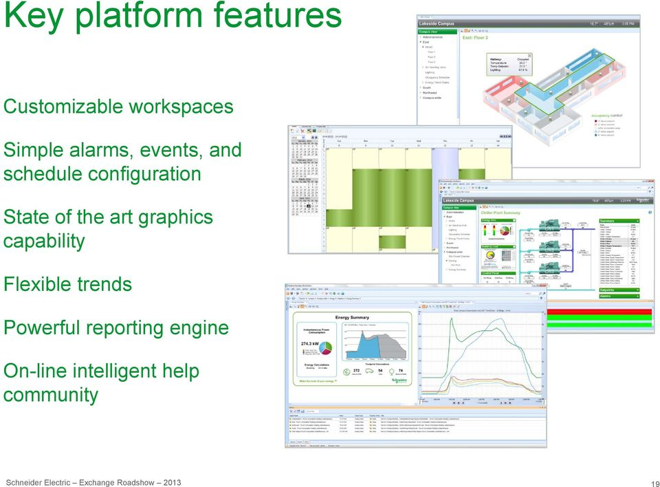 capability Flexible trends Powerful reporting engine On-line