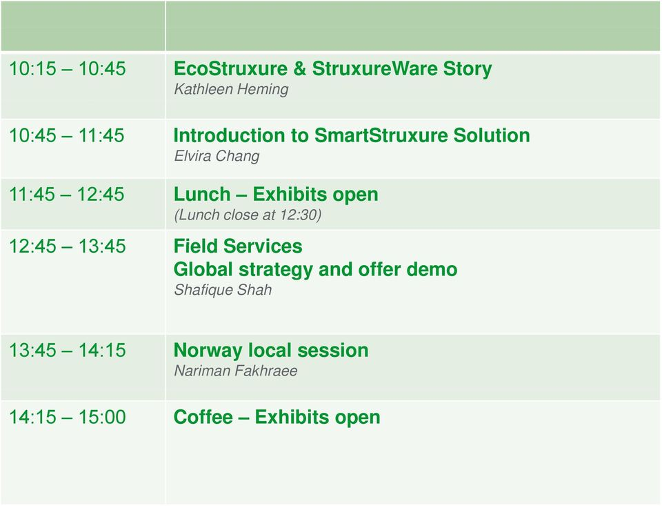 (Lunch close at 12:30) 12:45 13:45 Field Services Global strategy and offer demo