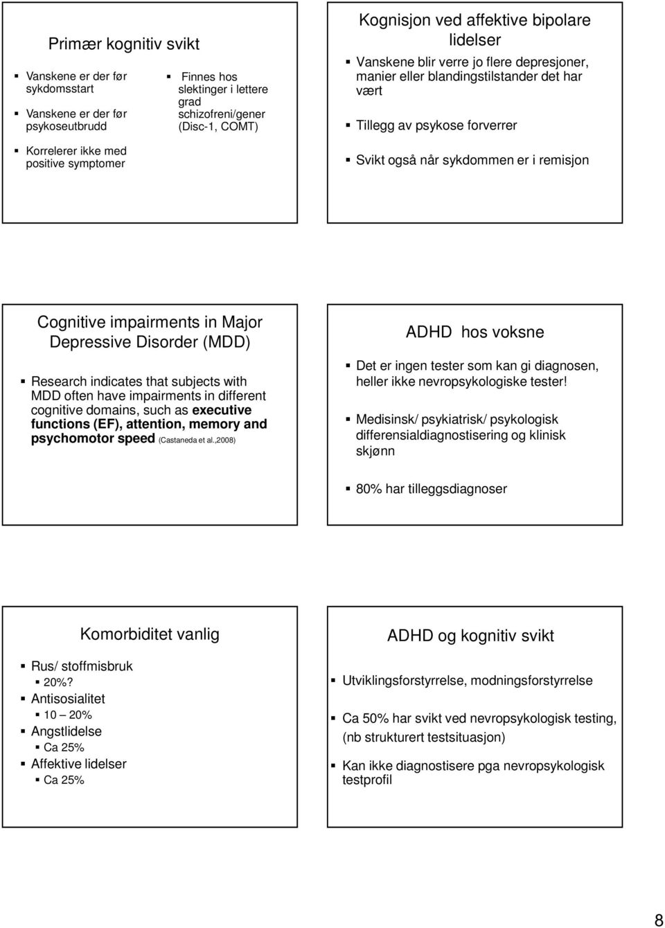 Cognitive impairments in Major Depressive Disorder (MDD) Research indicates that subjects with MDD often have impairments in different cognitive domains, such as executive functions (EF), attention,