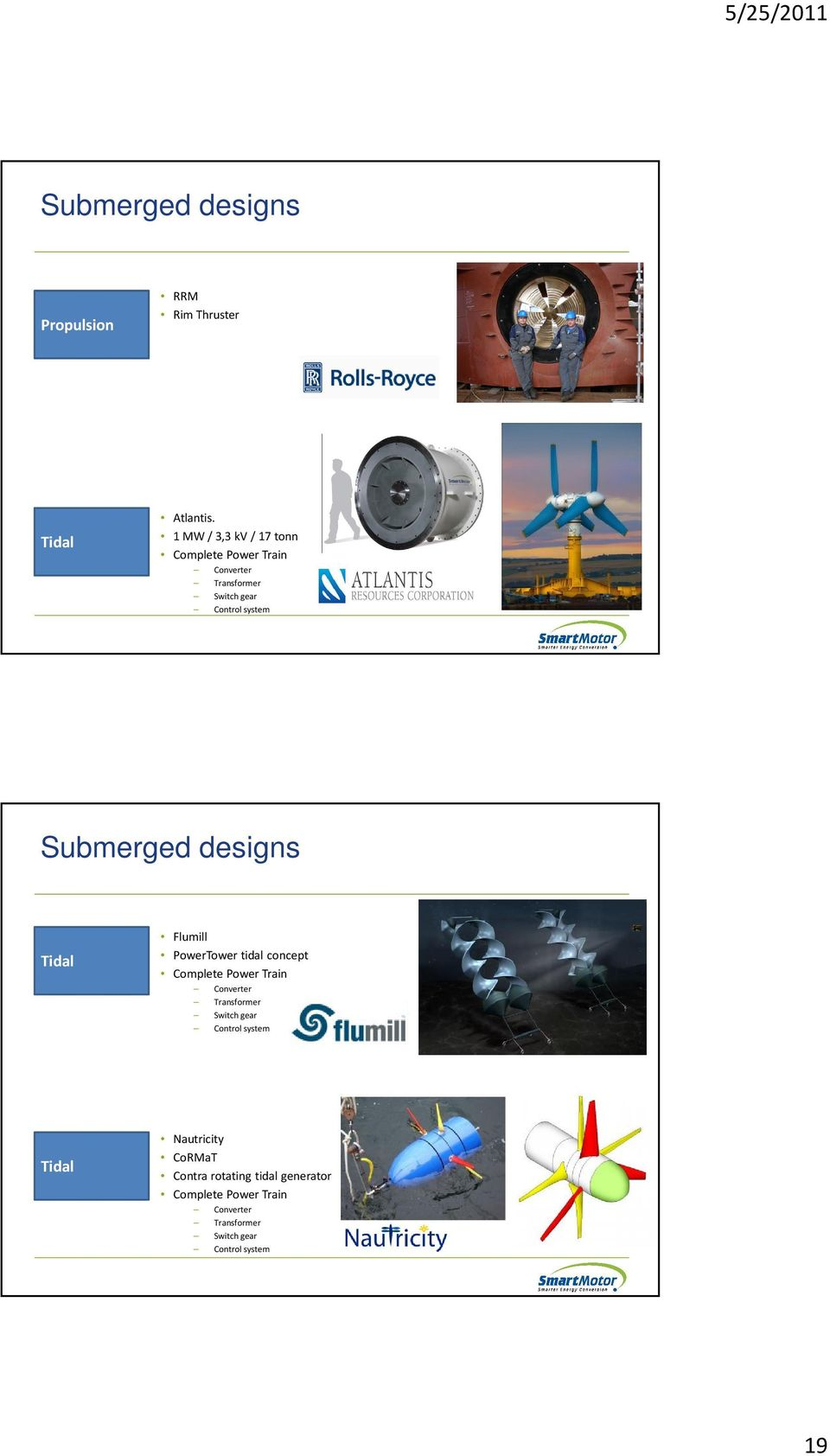 Submerged designs Tidal Flumill PowerTower tidal concept Complete Power Train Converter Transformer