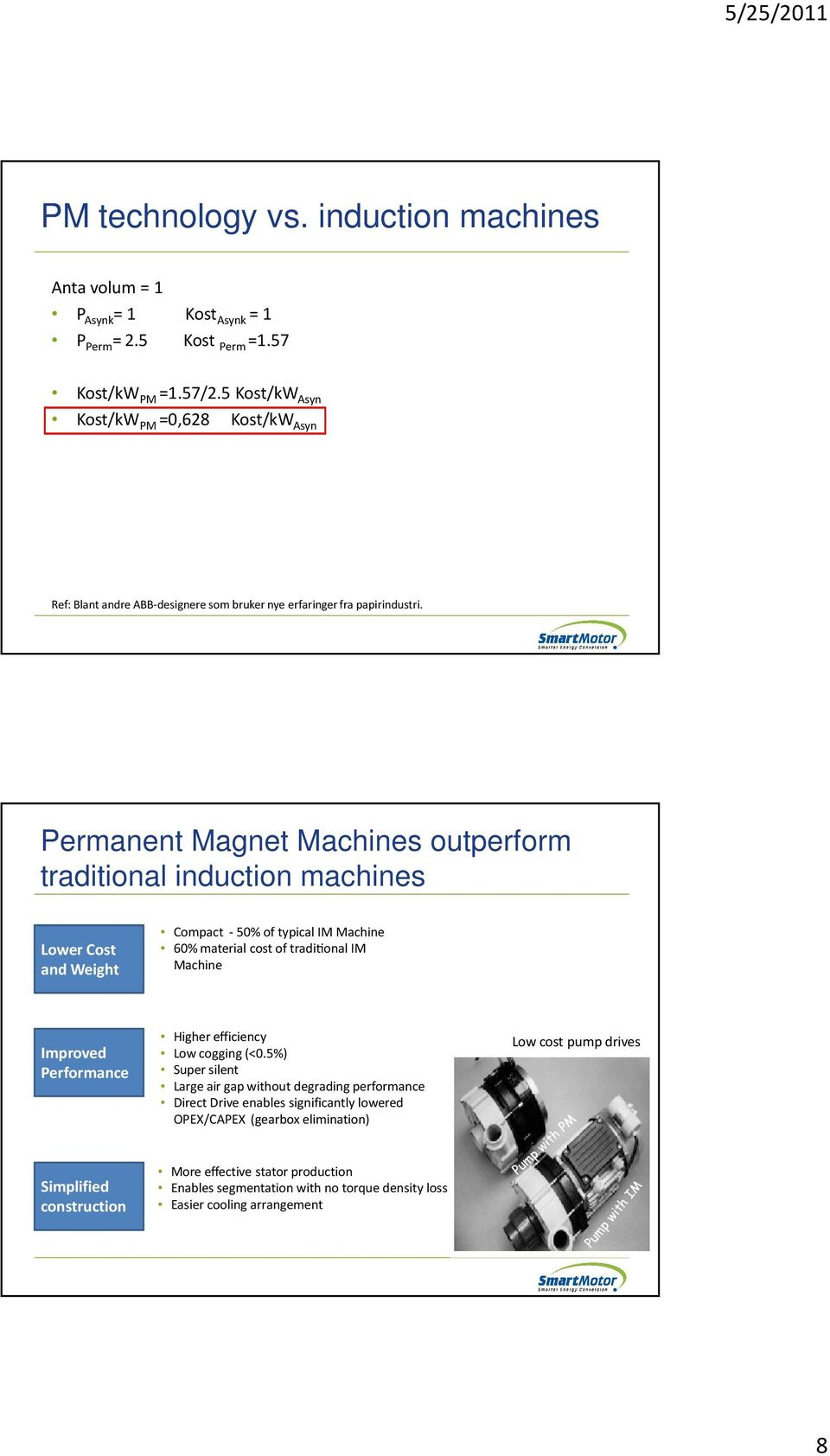 Permanent Magnet Machines outperform traditional induction machines Lower Cost and Weight Compact -50% of typical IM Machine 60% material cost of tradi onal IM Machine Improved Performance