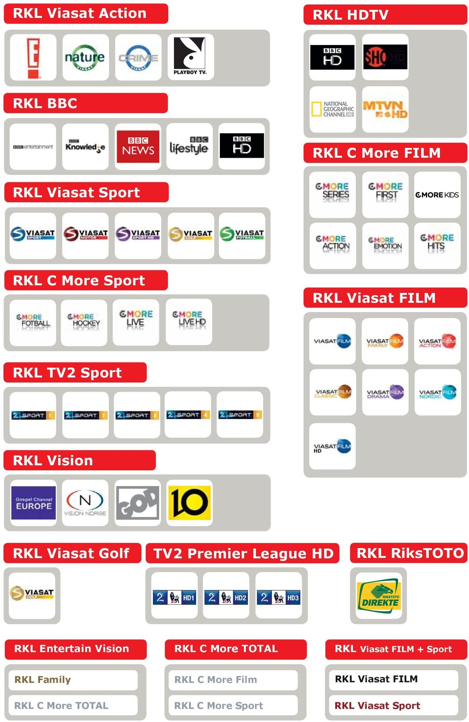 League HD RKL RiksTOTO RKL Entertain Vision RKL C More TOTAL RKL Viasat FILM + Sport