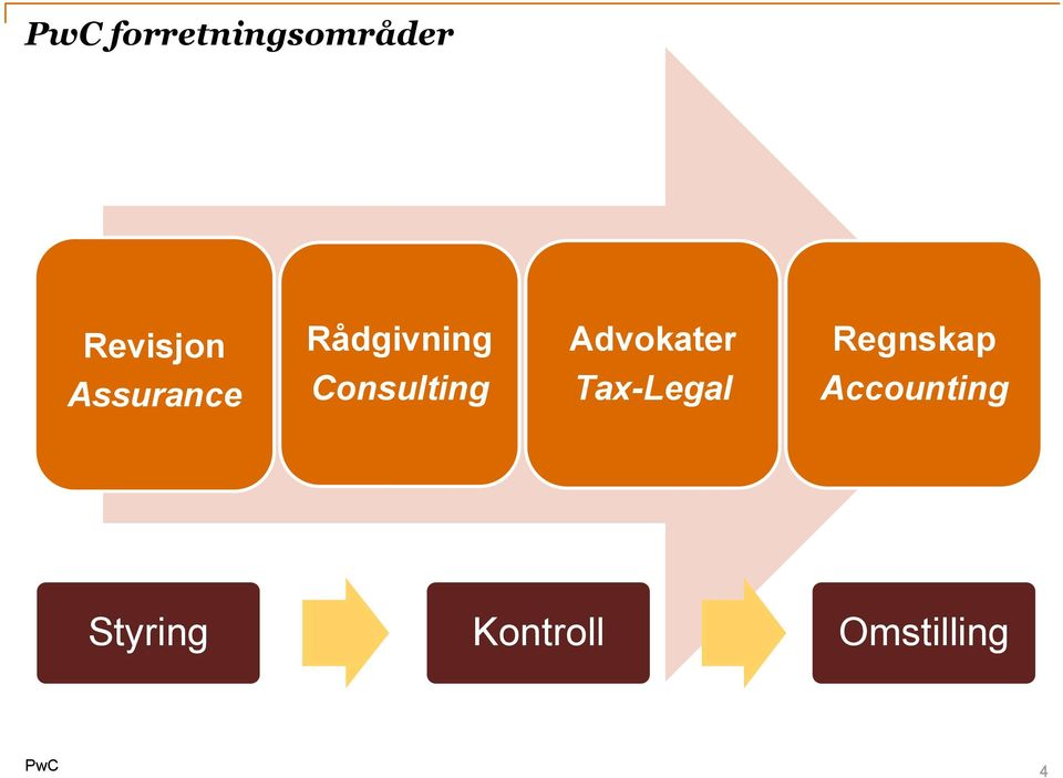 Assurance Consulting Tax-Legal