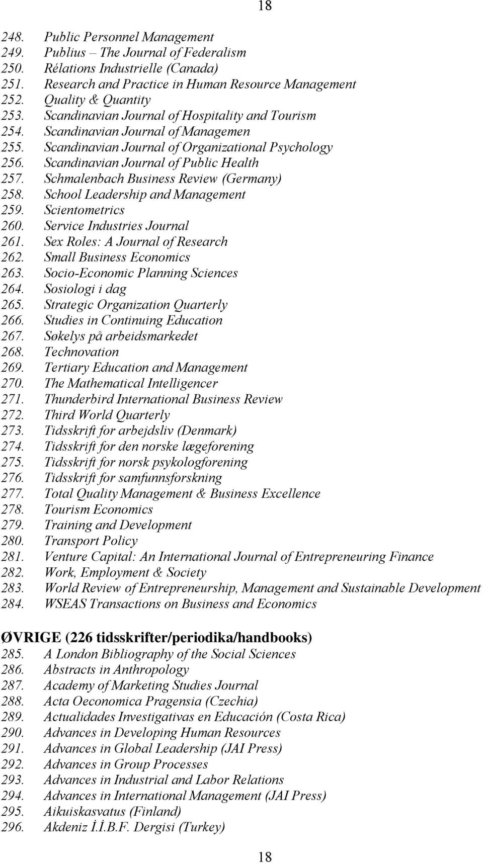 Schmalenbach Business Review (Germany) 258. School Leadership and Management 259. Scientometrics 260. Service Industries Journal 261. Sex Roles: A Journal of Research 262.
