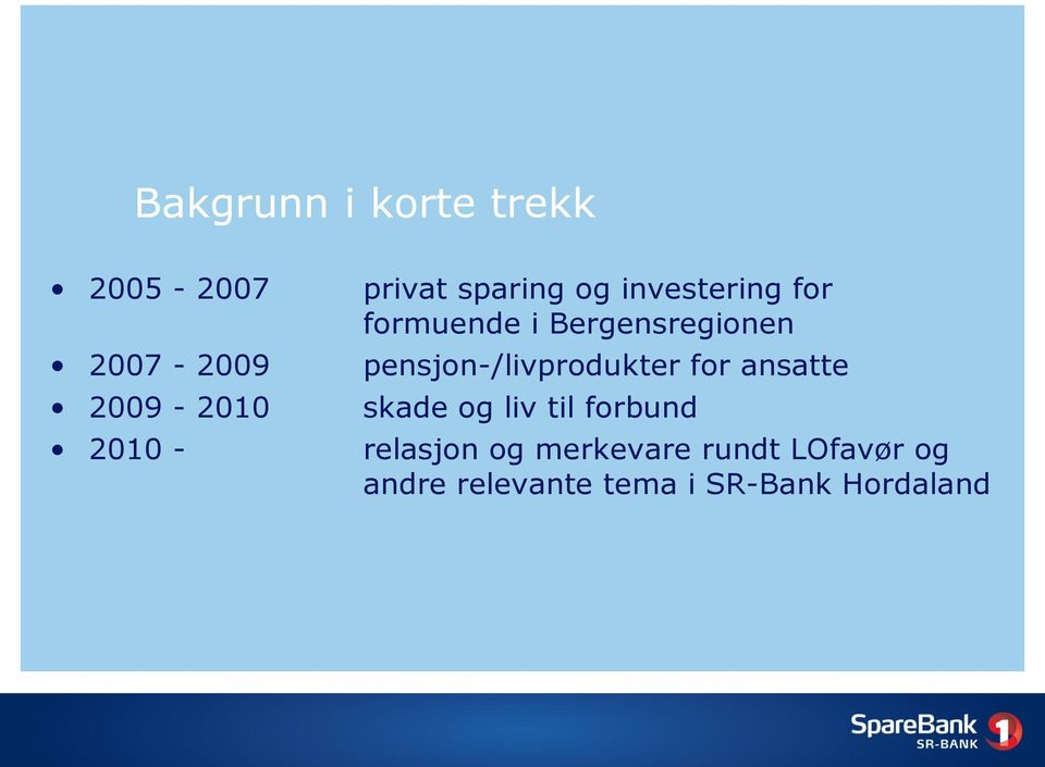 Komplett bank min side innlogging