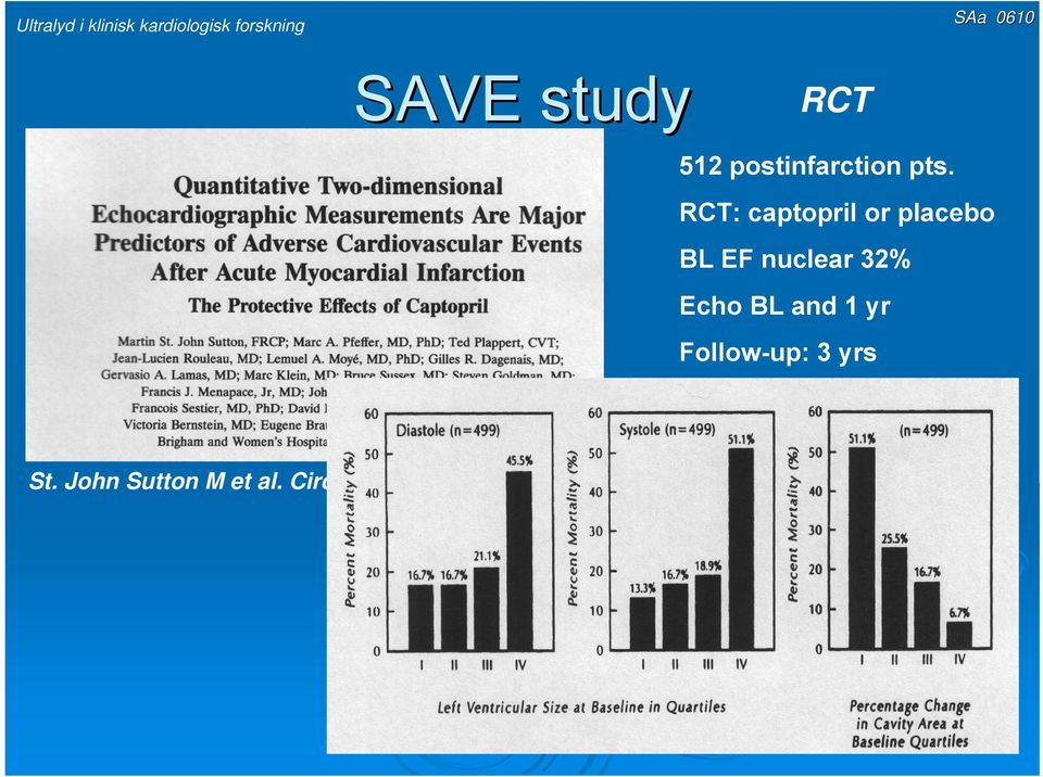 RCT: captopril or placebo BL EF nuclear 32% Echo BL