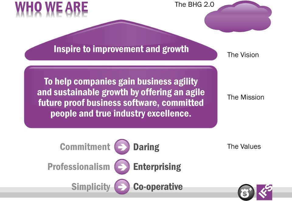 agility and sustainable growth by offering an agile future proof business