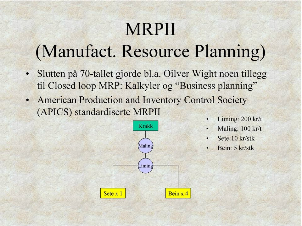 tillegg til Closed loop MRP: Kalkyler og Business planning American Production