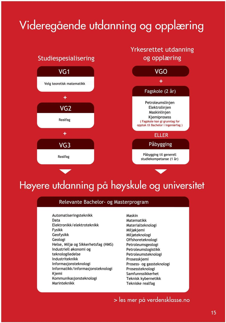 på høyskule og universitet
