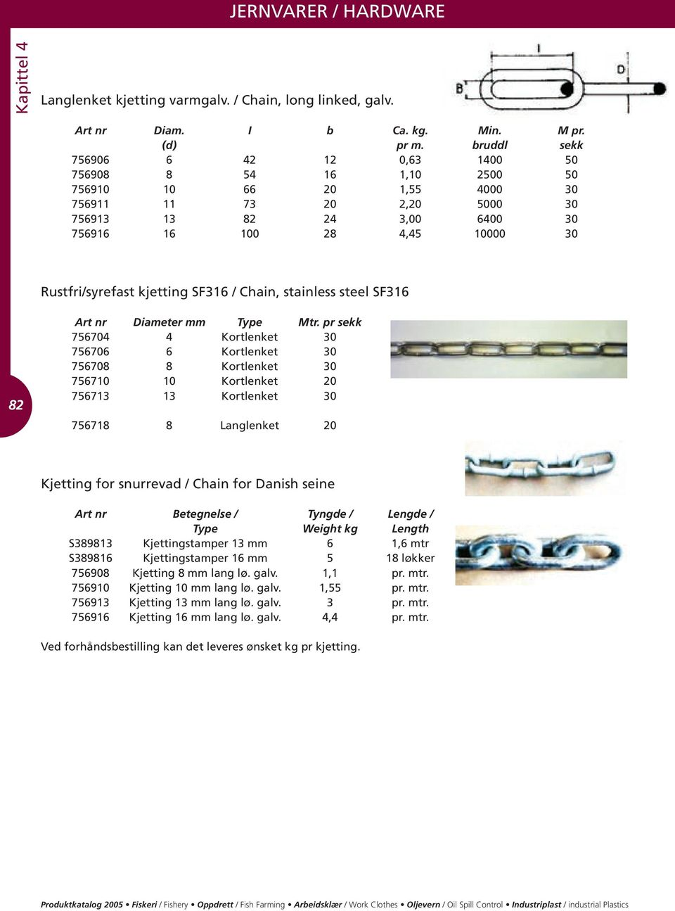 Rustfri/syrefast kjetting SF316 / Chain, stainless steel SF316 82 Art nr Diameter mm Type Mtr.
