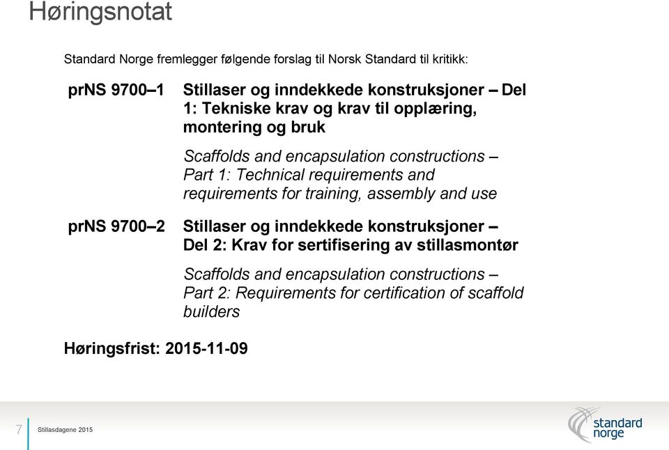 requirements and requirements for training, assembly and use prns 9700 2 Stillaser og inndekkede konstruksjoner Del 2: Krav for