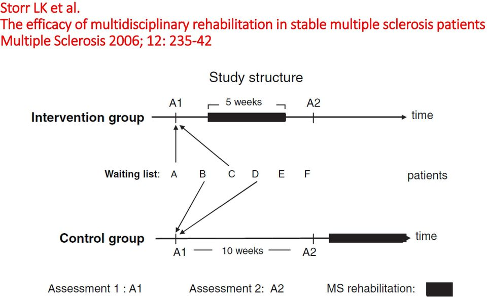 rehabilitation in stable multiple