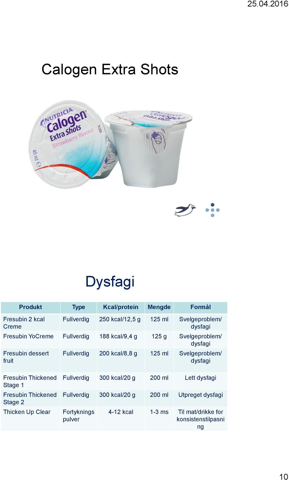 kcal/8,8 g 125 ml Svelgeproblem/ dysfagi Fresubin Thickened Stage 1 Fresubin Thickened Stage 2 Thicken Up Clear Fullverdig 300 kcal/20