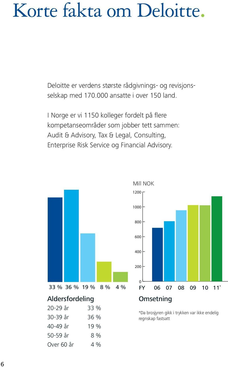 Risk Service og Financial Advisory.