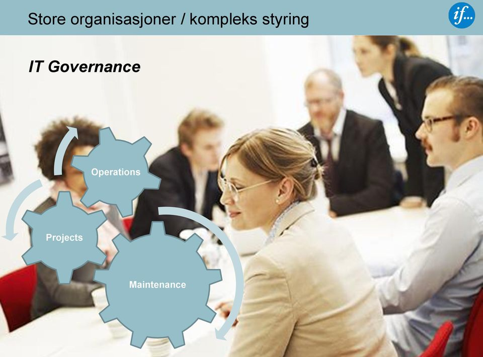 Governance Operations