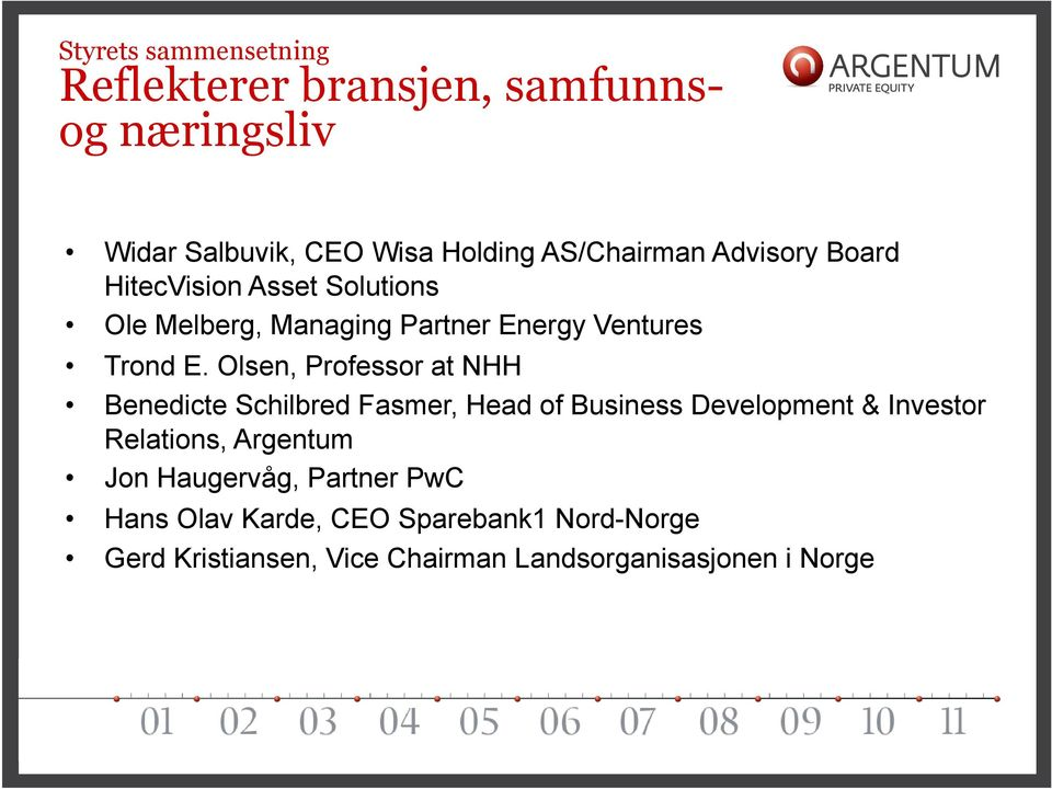 Olsen, Professor at NHH Benedicte Schilbred Fasmer, Head of Business Development & Investor Relations, Argentum