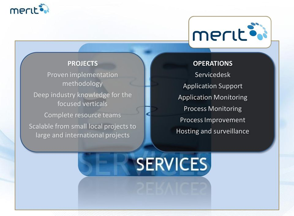 large and international projects OPERATIONS Servicedesk Application Support
