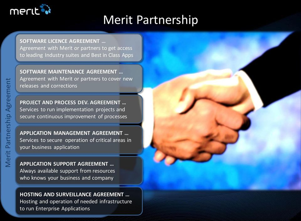 AGREEMENT Services to run implementation projects and secure continuous improvement of processes APPLICATION MANAGEMENT AGREEMENT Services to secure operation of critical areas in