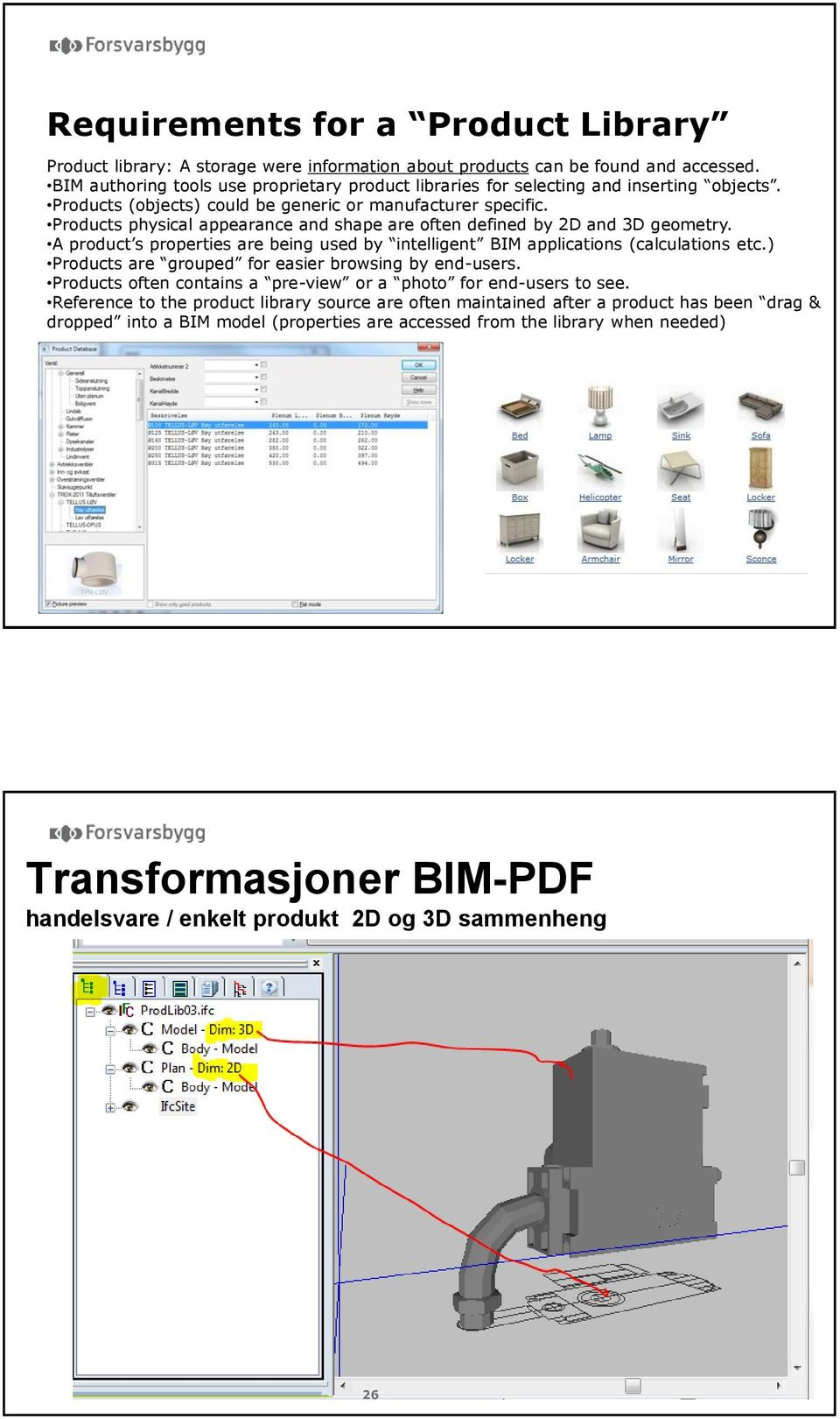 Products physical appearance and shape are often defined by 2D and 3D geometry. A product s properties are being used by intelligent BIM applications (calculations etc.