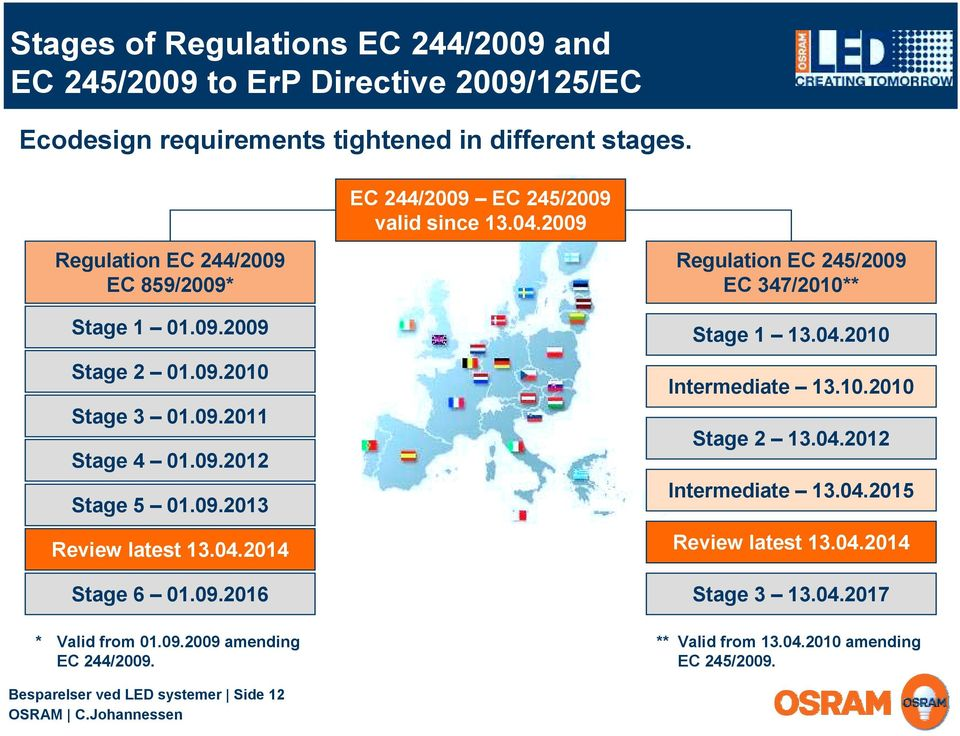09.2013 Review latest 13.04.2014 Stage 6 01.09.2016 * Valid from 01.09.2009 amending EC 244/2009. Regulation EC 245/2009 EC 347/2010** Stage 1 13.04.2010 Intermediate 13.