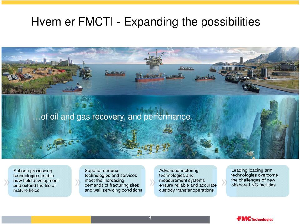 and performance Subsea processing technologies enable new field development and extend the life of mature fields Superior surface technologies and