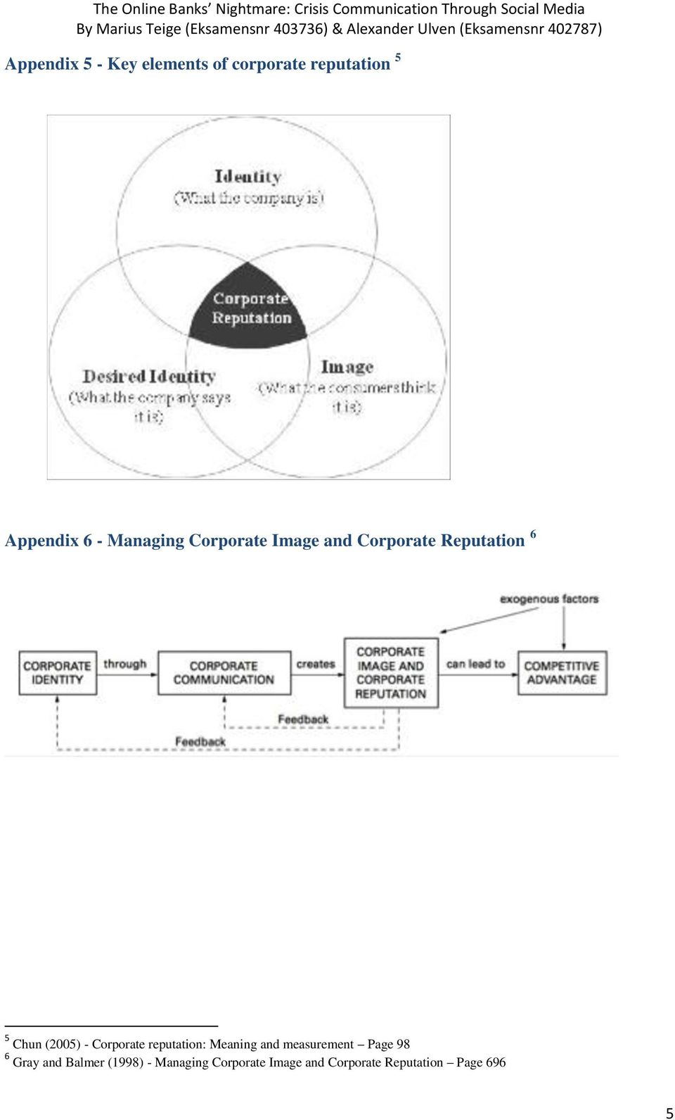 Corporate reputation: Meaning and measurement Page 98 6 Gray and