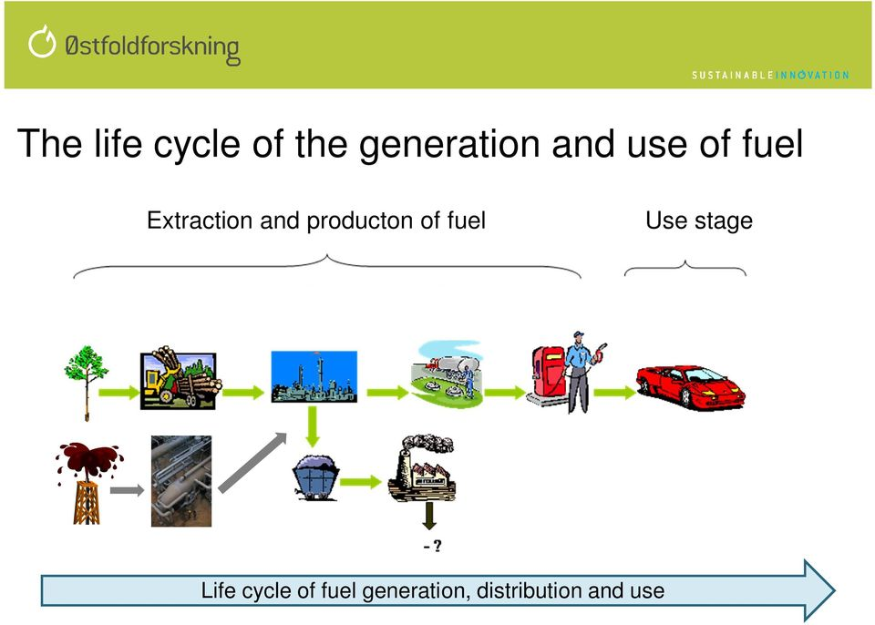 producton of fuel Use stage Life