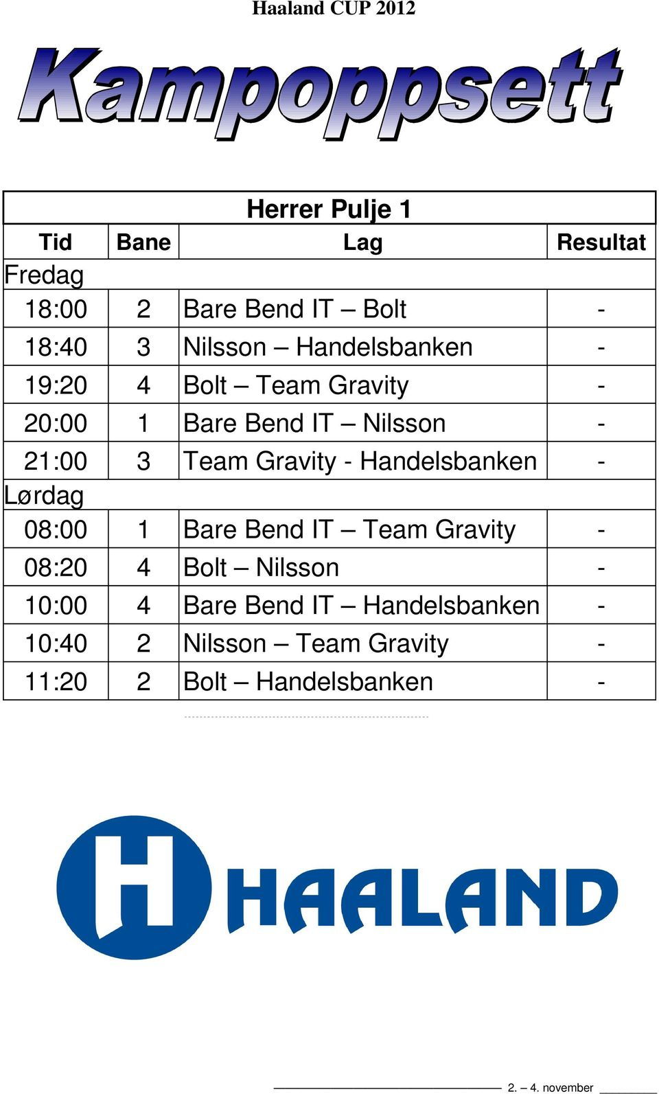 Handelsbanken - Lørdag 08:00 1 Bare Bend IT Team Gravity - 08:20 4 Bolt Nilsson -