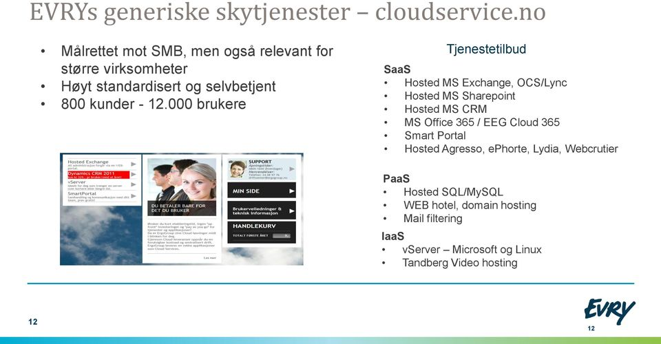 000 brukere Tjenestetilbud SaaS Hosted MS Exchange, OCS/Lync Hosted MS Sharepoint Hosted MS CRM MS Office 365 / EEG