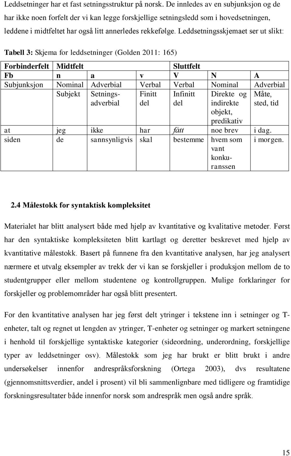 Leddsetningsskjemaet ser ut slikt: Tabell 3: Skjema for leddsetninger (Golden 2011: 165) Forbinderfelt Midtfelt Sluttfelt Fb n a v V N A Subjunksjon Nominal Adverbial Verbal Verbal Nominal Adverbial