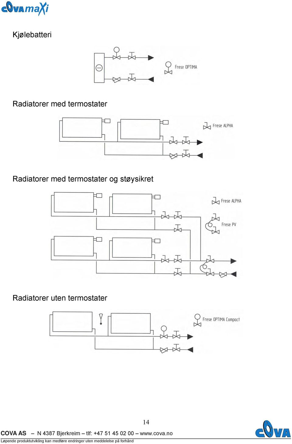 Radiatorer uten termostater COVA AS N 4387