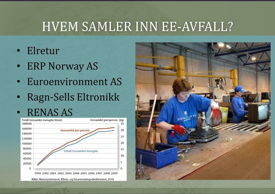 Elretur ERP Norway AS