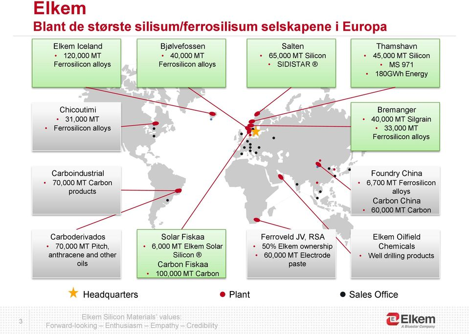 6,700 MT Ferrosilicon alloys Carbon China 60,000 MT Carbon Carboderivados 70,000 MT Pitch, anthracene and other oils Solar Fiskaa 6,000 MT Elkem Solar Silicon Carbon Fiskaa 100,000 MT Carbon