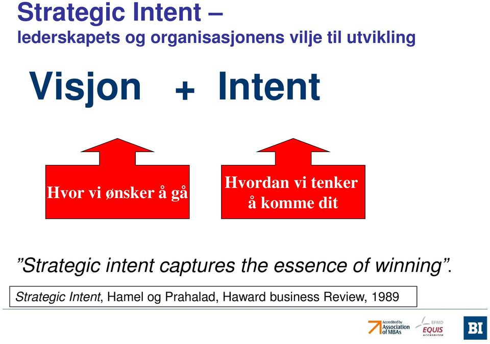 tenker å komme dit Strategic intent captures the essence of
