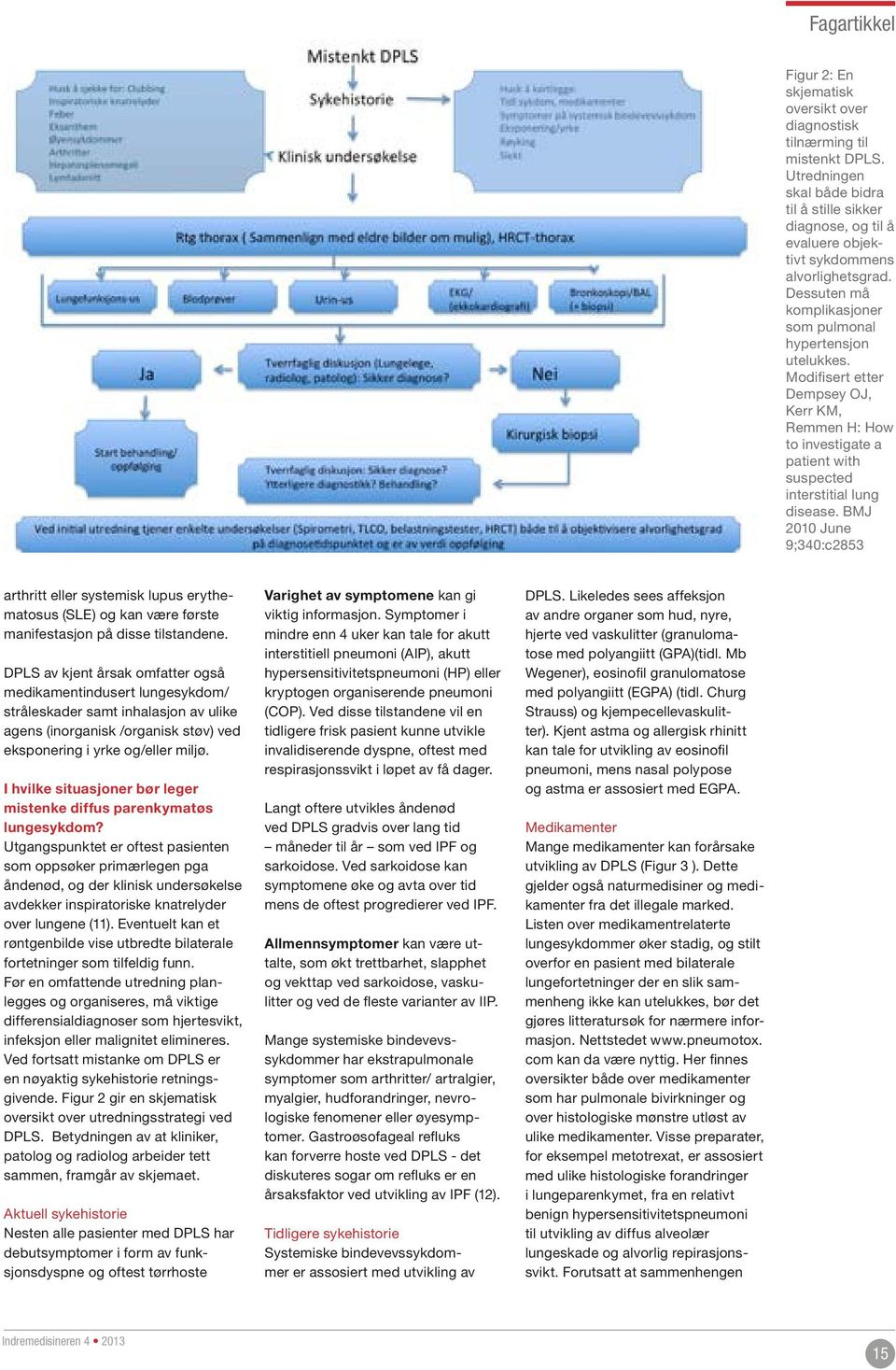 Modifisert etter Dempsey OJ, Kerr KM, Remmen H: How to investigate a patient with suspected interstitial lung disease.