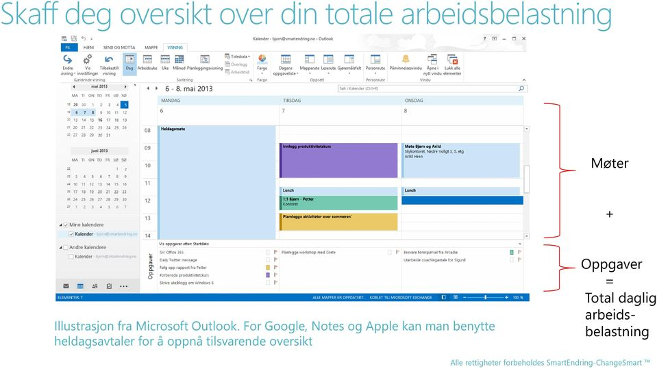 For Google, Notes og pple kan man benytte heldagsavtaler