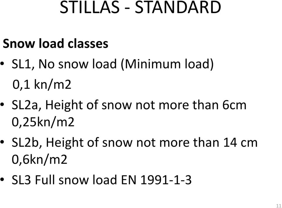than 6cm 0,25kn/m2 SL2b, Height of snow not more