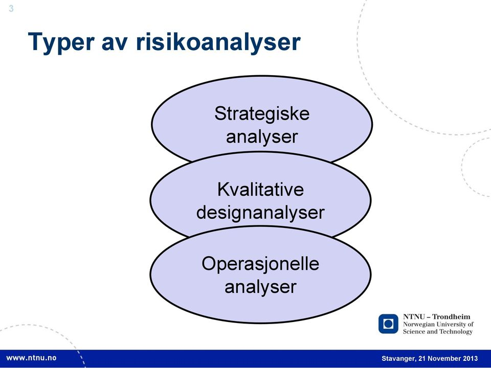 Strategiske analyser