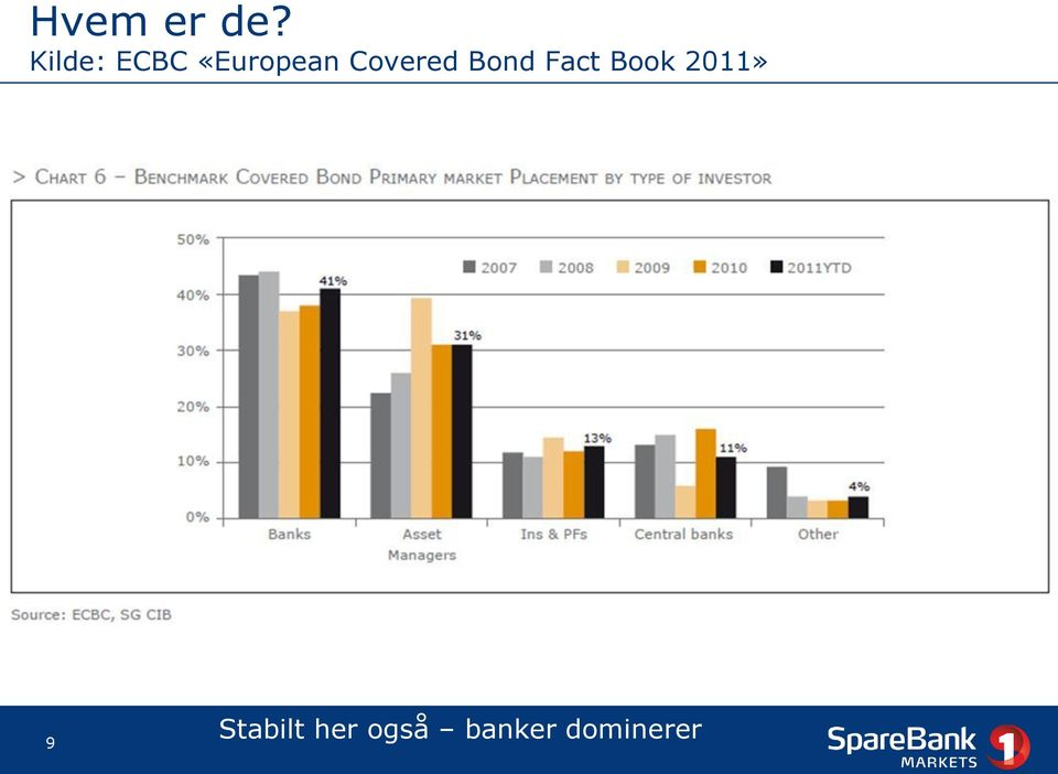 Covered Bond Fact Book