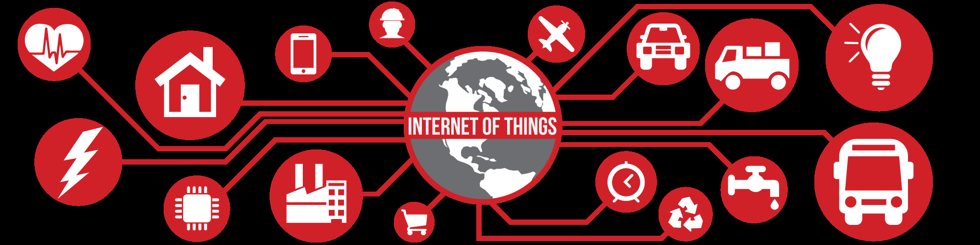The Internet of Things (IoT) Tingenes internett 1 1 http://community.arm.