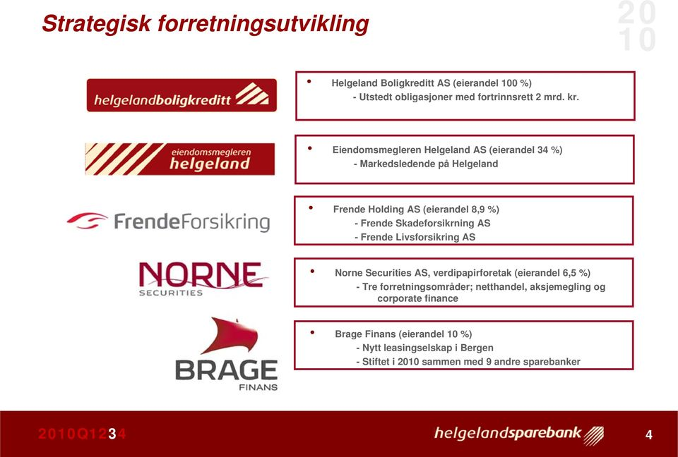 Skadeforsikrning AS - Frende Livsforsikring AS Norne Securities AS, verdipapirforetak (eierandel 6,5 %) - Tre forretningsområder;