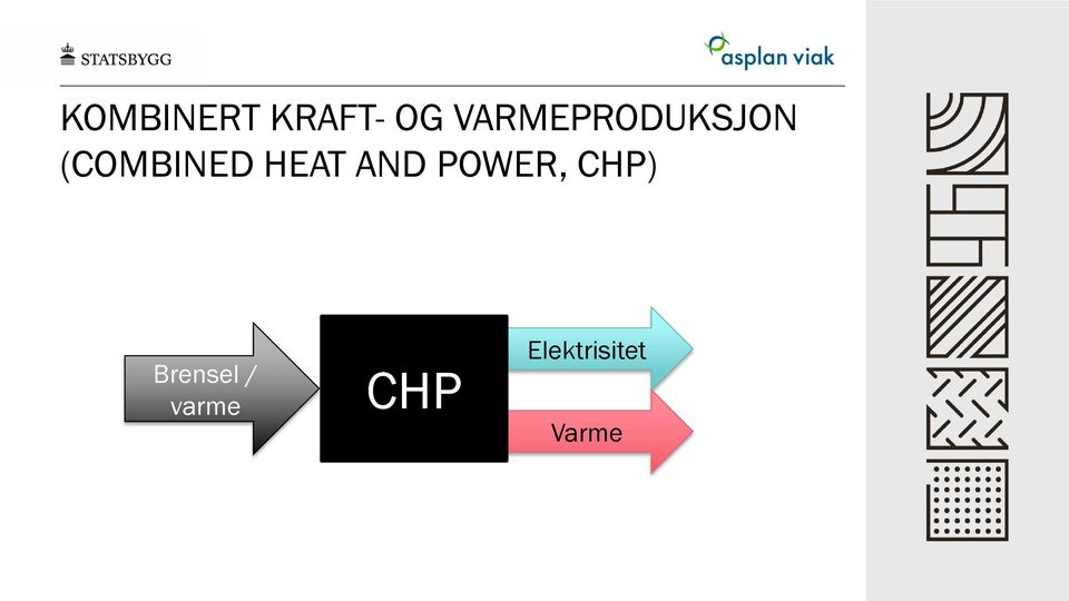 HEAT AND POWER, CHP)