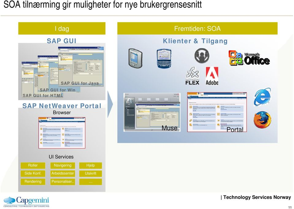 GUI for Java SAP NetWeaver Portal Browser Muse Portal Roller Side Konf.