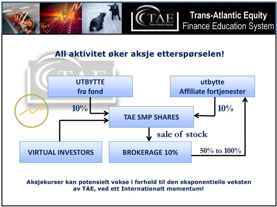sale of stock 10% VIRTUAL INVESTORS BROKERAGE 10% 50% to 100%